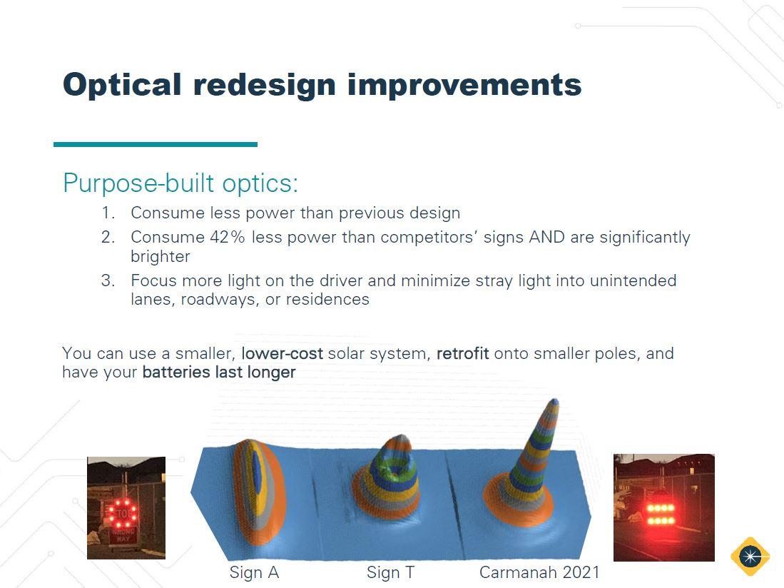 new studies and a bright led-enhanced sign webinar screenshot on carmanah's optical redesign improvements