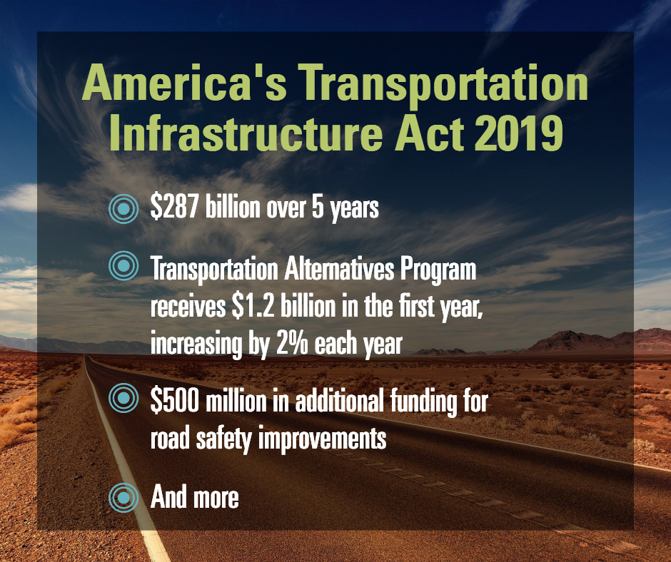 List of benefits from America's Transportation Infrastructure Act 2019