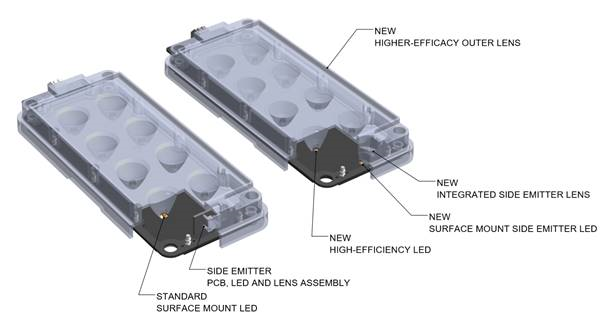 diagram of the components of the new light bar